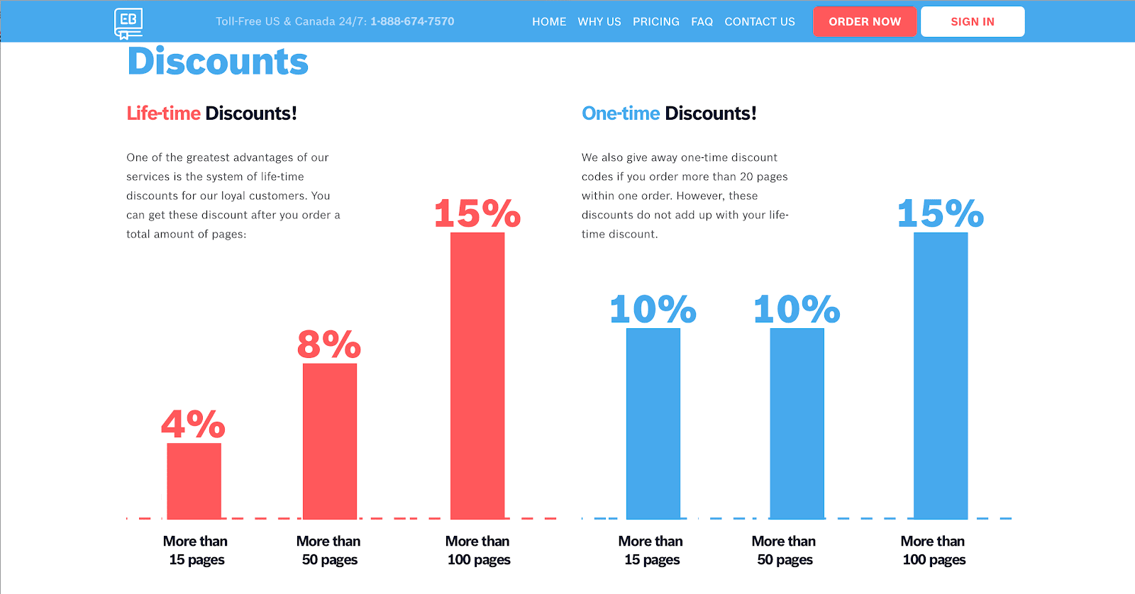 essaybox.org discount