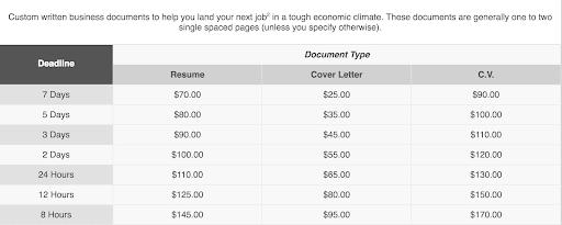 Ultius.com document type